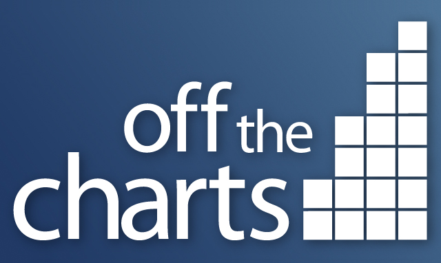 Off the Charts Logo