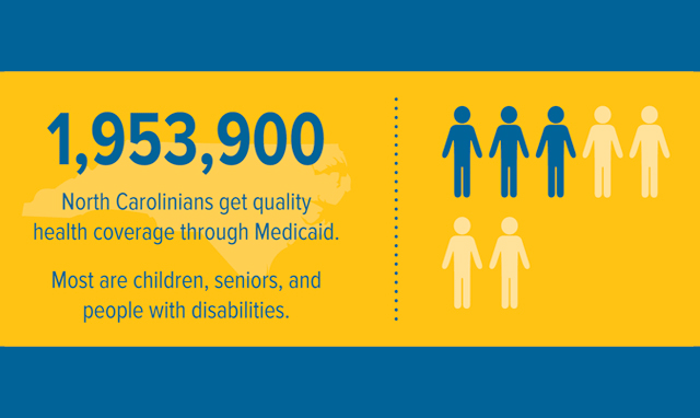 Medicaid Anniversary Factsheets